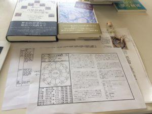 【講座レポ】長谷川弘江先生の12星座の薫り
